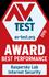 AV-Test: Mejor rendimiento 2015